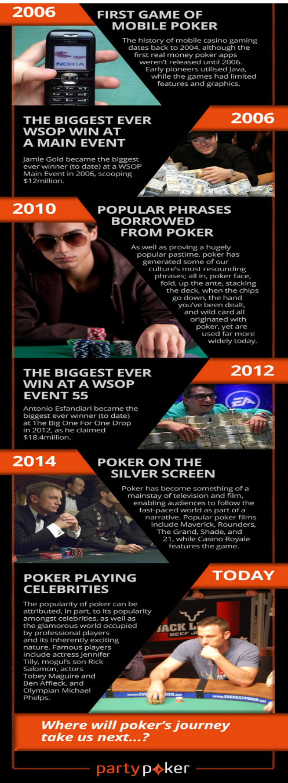 history-of-poker-3