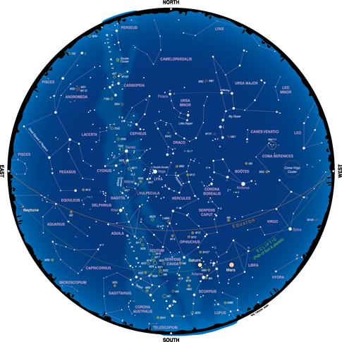 sky map july